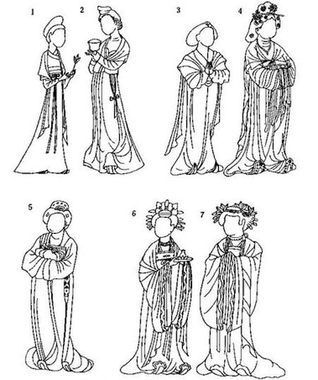 Trang phục của Võ Tắc Thiên trong các phim nổi tiếng