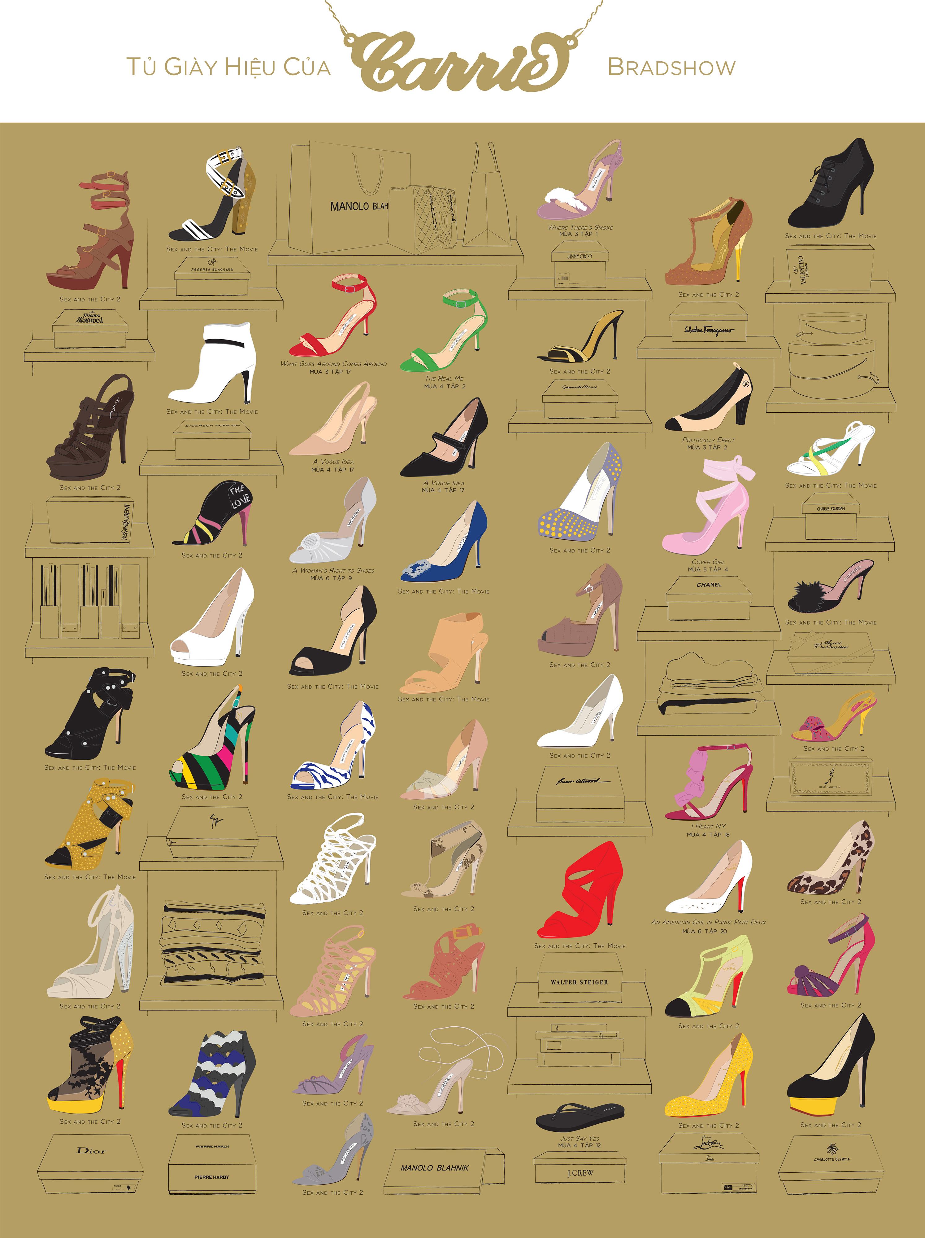 Tủ giày hiệu của nữ chính phim 'Sex and the City'
