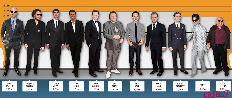 11 sao nam thấp nhất Hollywood