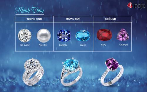 Ngoài độ tinh khiết tuyệt đối và vẻ đẹp hoàn hảo, kim cương còn là loại đá tương sinh, mang đến vận may cho người mệnh Thủy. Xem thêm tại đây.