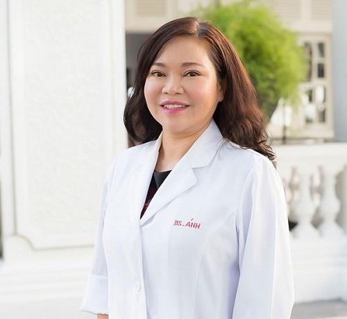 Tiến sĩ, bác sĩ da liễu Trần Ngọc Ánh sẽ tham gia workshop cùng siêu mẫu Thanh Hằng.