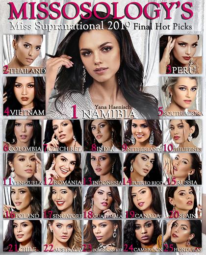 Dự đoán của Missosology về kết quả Hoa hậu Siêu quốc gia 2019.