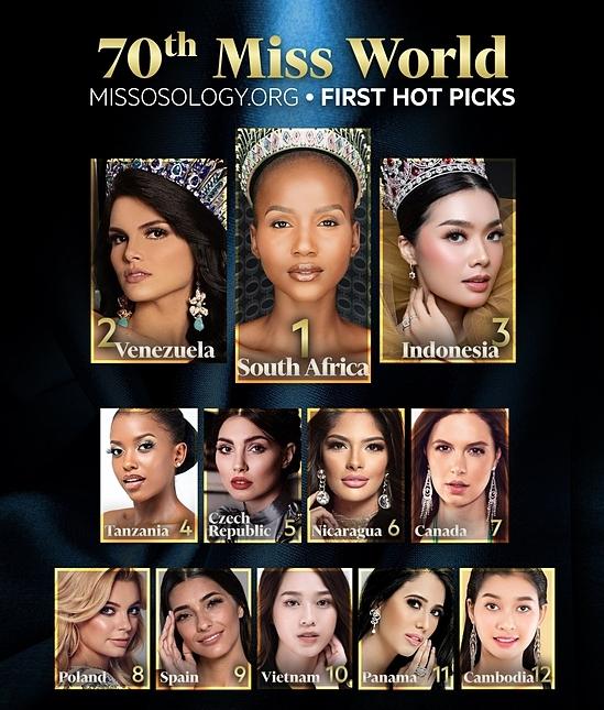 Missosology là một diễn đàn sắc đẹp nổi tiếng thế giới của Philippines. Trong bảng xếp hạng về Miss World 2021 đầu tiên, các chuyên gia xếp Đỗ Thị Hà ở vị trí thứ 10. Cô là thí sinh châu Á thứ hai có mặt trong top 10.