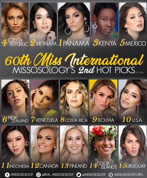 Kết quả dự đoán Hoa hậu Quốc tế của Missosology. Ảnh: Missosology.
