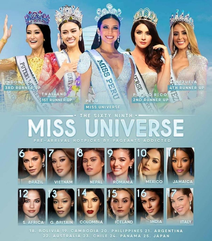 Trong bảng xếp hạng về Miss Universe 2021 của Miss Universe Predictions, Khánh Vân là thí sinh châu Á thứ ba có mặt trong top 10.