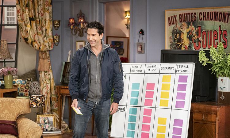 Các nhân vật chính tái hiện trò chơi đố vui nổi tiếng trong mùa bốn. Ảnh: HBO Max.